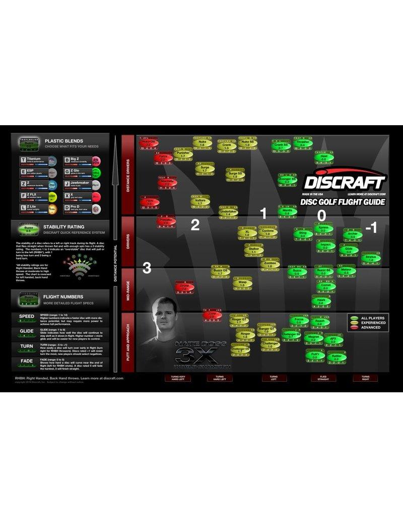 Discraft DISCRAFT X LINE SOFT BANGER-GT Golf Disc
