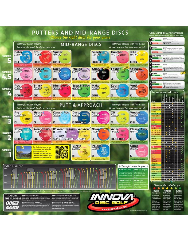 Innova Innova KC Pro Aviar Putt and Approach Golf Disc
