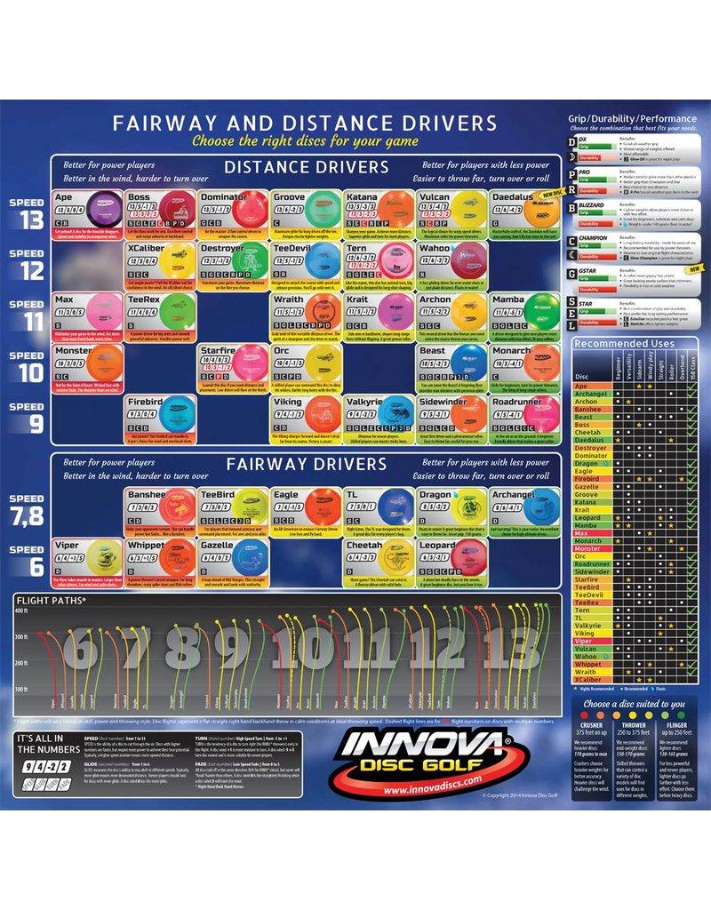 Innova Innova DX Katana Distance Driver Golf Disc