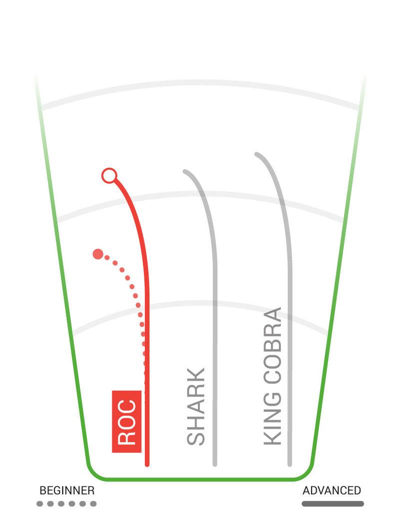 Innova Innova Glow ROC MID RANGE Golf Disc