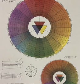 "Italy Cavallini Print, Color Wheel, 20"" x 28"""
