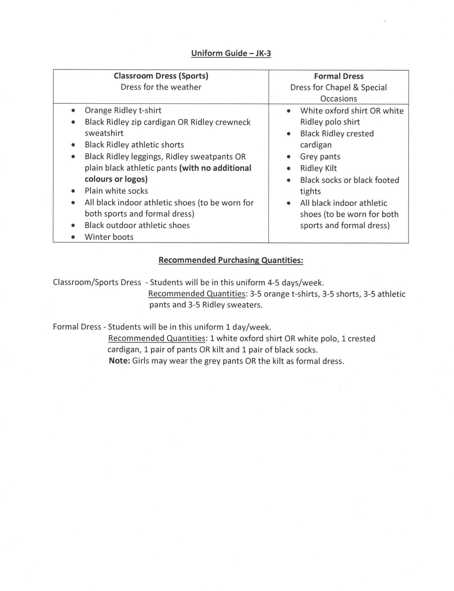 Uniform Guide (JK-3)