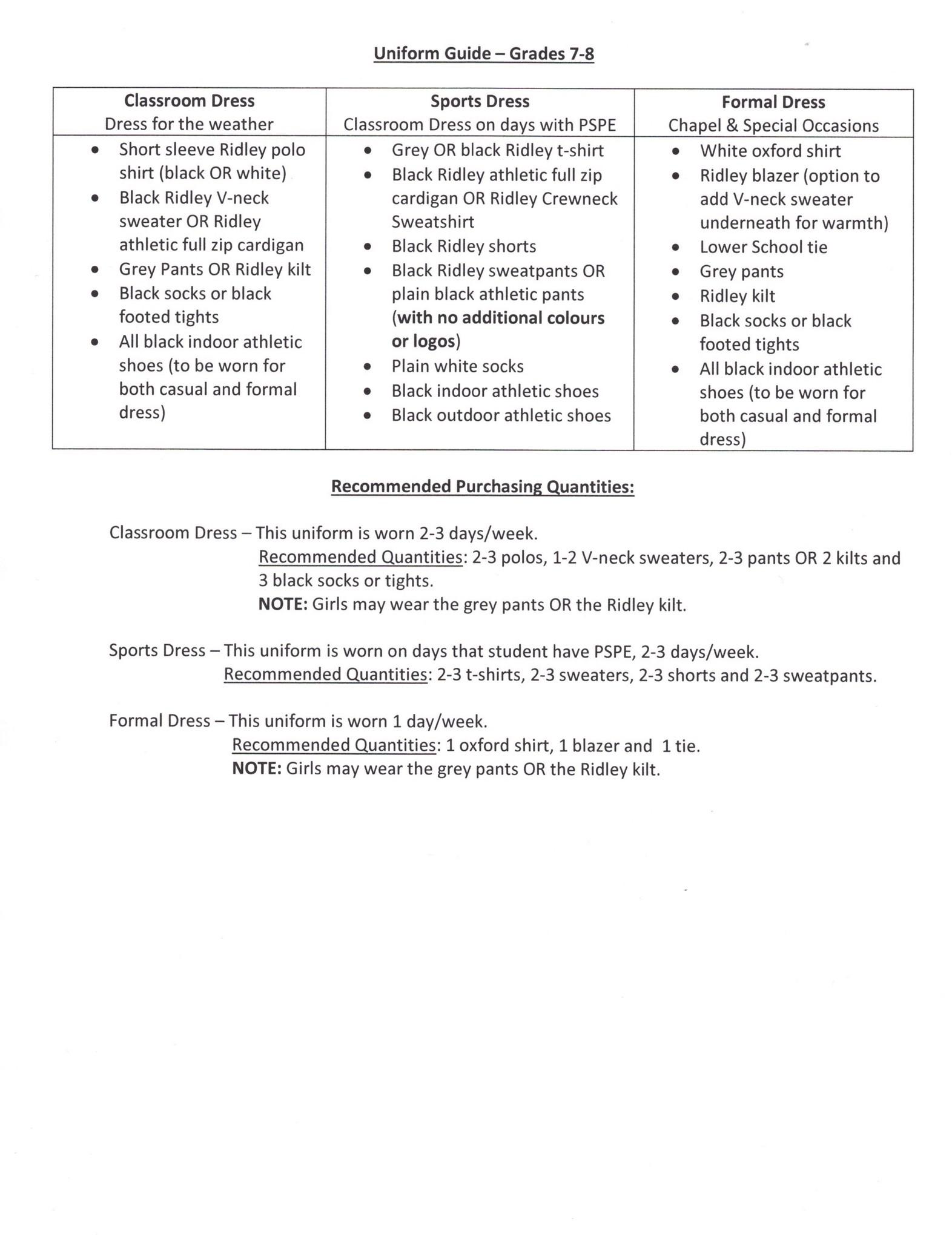 Uniform Guide (Gr. 7-8)
