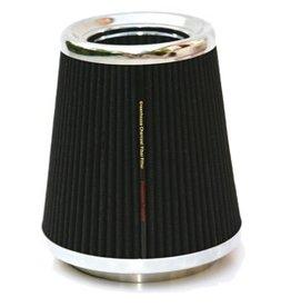 Phat Charcoal Fiber Filter