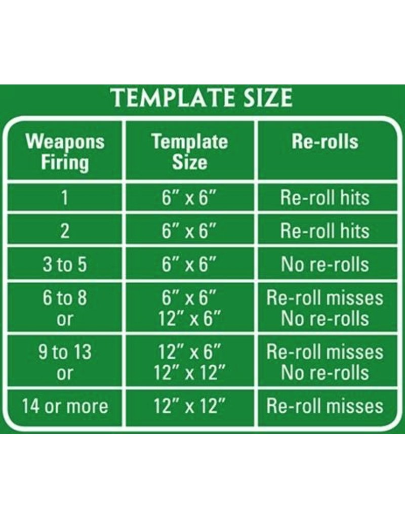 Flames Of War At001i Fow Template Artillery Green Legions Hobbies