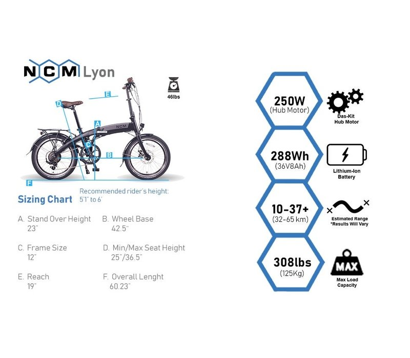 NCM Lyon 36V