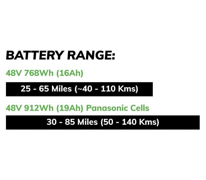 48V 19AH (912Wh) Lithium Battery w/ Panasonic cells
