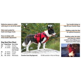 SALUS Dog Vest PFD