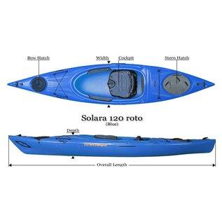 CURRENT DESIGN SOLARA 120