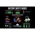 Battery Safety Build Mat