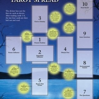 OMEN Tarot Guide Sheet Ancient 10-Card Spread