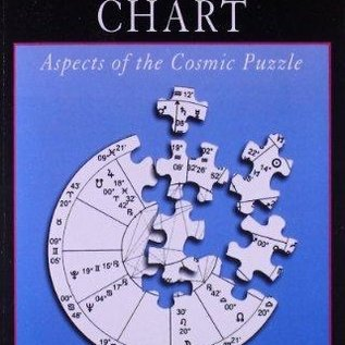 OMEN How To Read Your Astrological Chart
