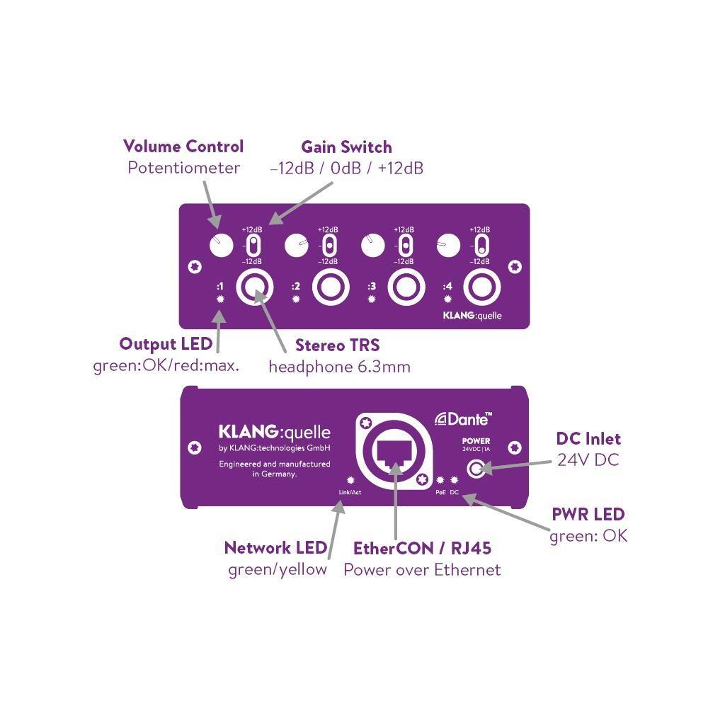 Klang Technologies Klang QUELLE Compact non rackmount - Dante Headphone Amp.