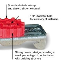 Sound Isolation Company Resilmount Clip A237R