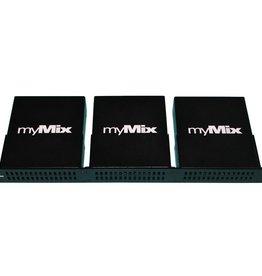 myMix myMix RM-RX Rackmount Kit for myMix RX-2