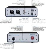 Rupert Neve Designs Rupert Neve RNHP Precision Headphone Amplifier
