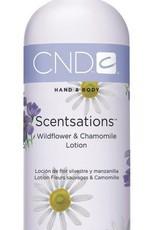 CND 31oz Lotion Single Bottle