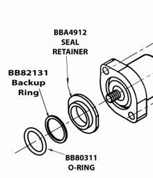 Bandit® Parts ENERGY BACK UP RING