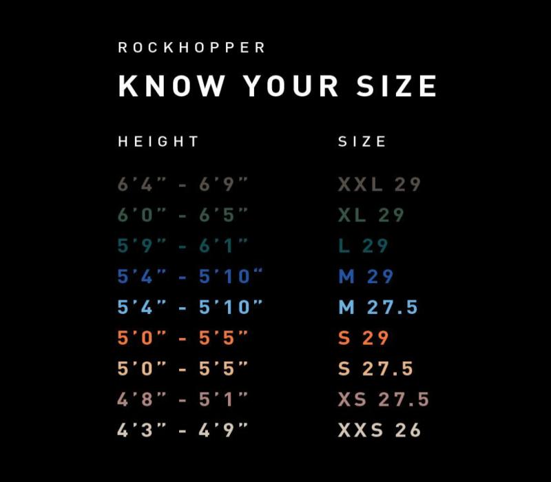 2021 Rockhopper Comp 29