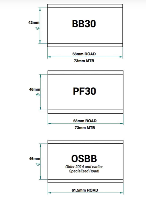 Praxis Works Praxis - BB CONV - Shimano 24mm MTB 73mm BB30/PF30