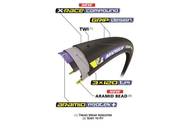 Michelin Michelin Power Road TS Tire -  Clincher, Folding, Black