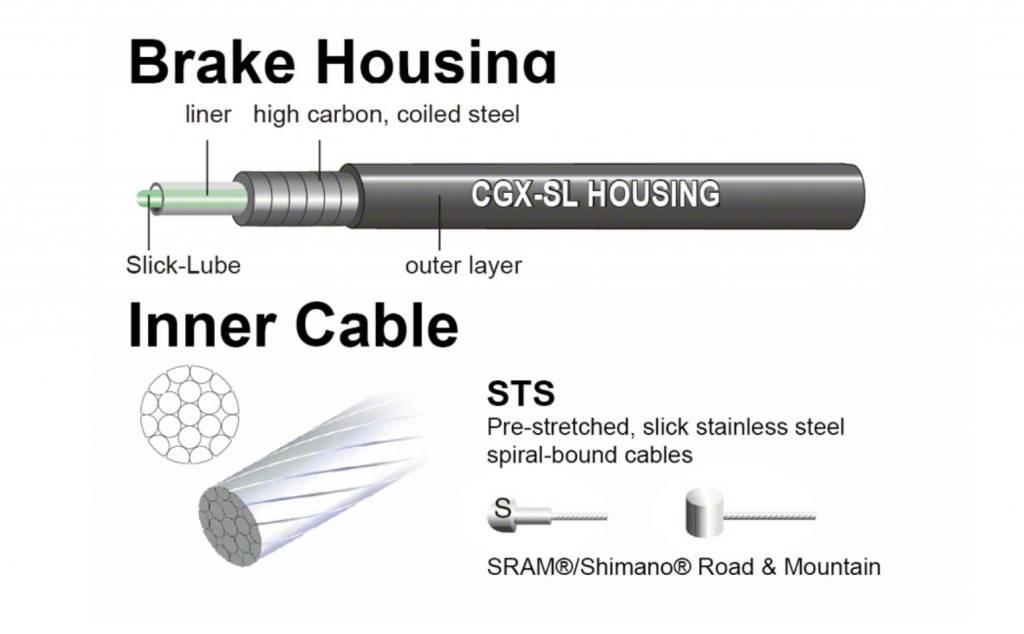 Jagwire Jagwire Universal Sport Brake Cable Kit, Black