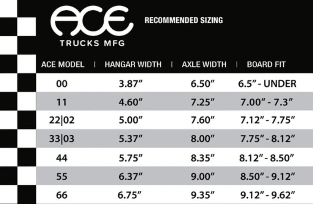 Ace Skateboard Truck MFG. Ace Truck Stock Black 44