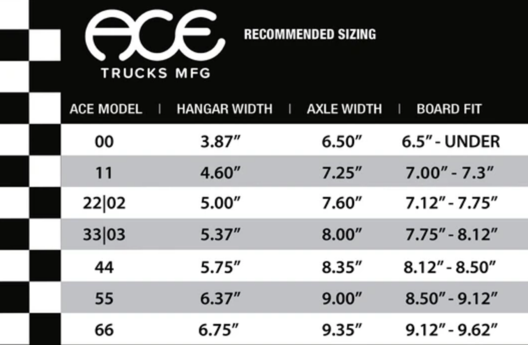 Ace Skateboard Truck MFG. Ace Classic Truck Black 55
