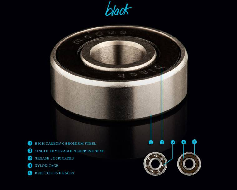 Modus Bearing Co Modus - Black Bearings
