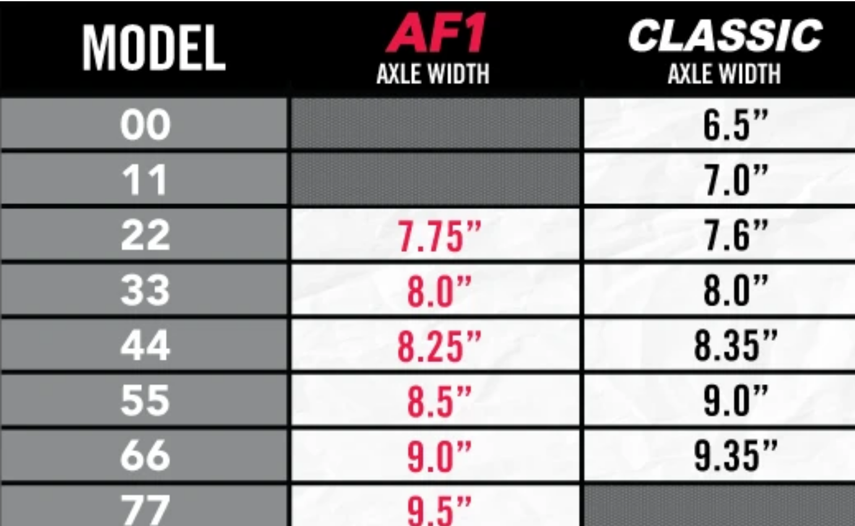 Ace Skateboard Truck MFG. Ace AF1 44 Raw