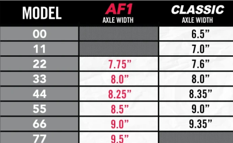 Ace Skateboard Truck MFG. Ace AF1 66 Raw