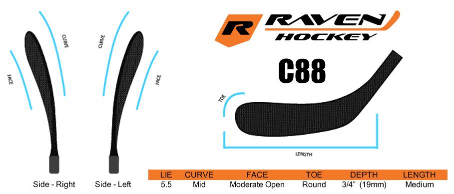 raven88
