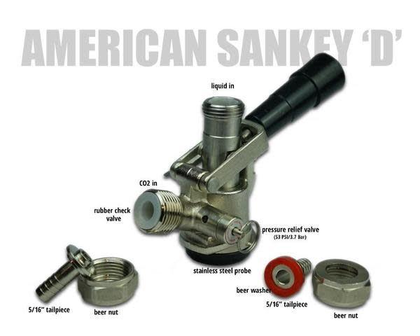 Coldbreak Brewing Sankey Keg Coupler American (D System)