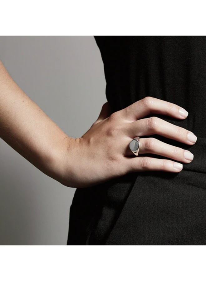 Sensitivity Ring