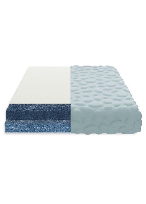 Nook Sleep Nook Sleep Dream Cotton Crib Mattess In Sea Glass