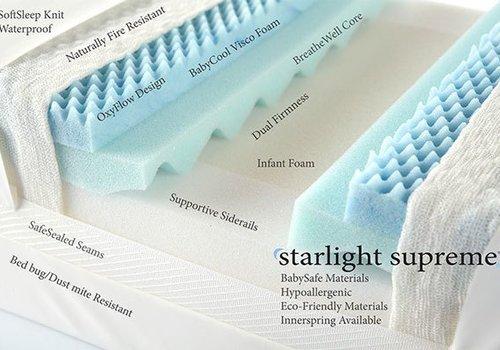 Moonlight Slumber Moonlight Slumber Starlight Supreme All Foam Crib Mattress-  Gel Visco