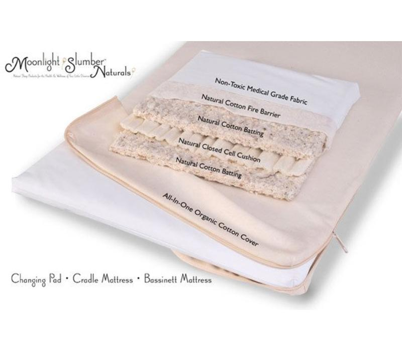 Moonlight Slumber Natural Cotton Cradle Mattress with Organic Cotton Coverlet