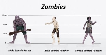 Zombies Set B - Characters of Adventure