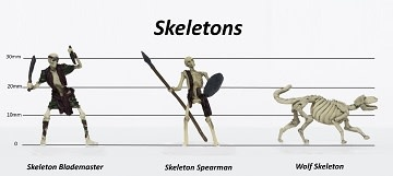 Skeletons Set B - Characters of Adventure