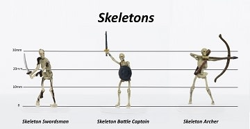 Skeletons Set C - Characters of Adventure