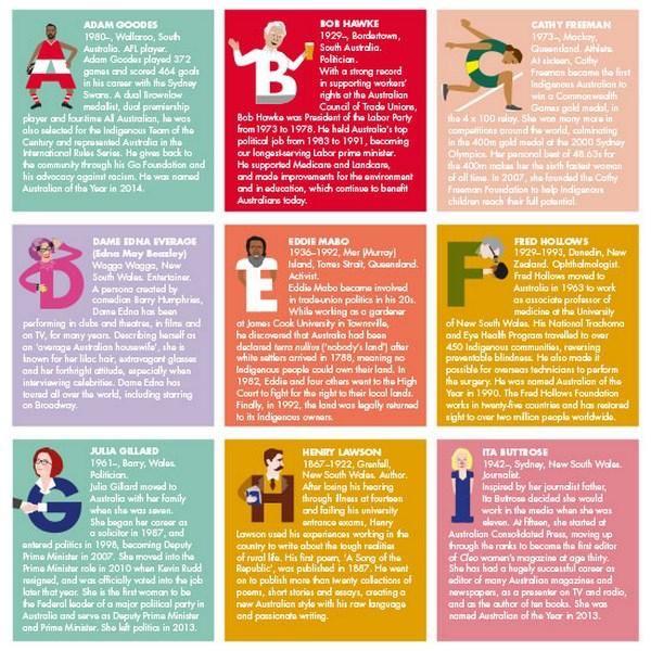 Beck Feiner Aussie Legends Alphabet Book  - By Beck Feiner