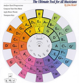 Hal Leonard Hal Leonard The Chord Wheel: the Ultimate Tool for all Musicians