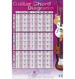 Hal Leonard Hal Leonard Guitar Chord Diagrams Poster