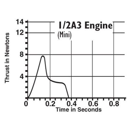 ESTES 1504 - ROCKET ENGINE 1/2 A3-4T