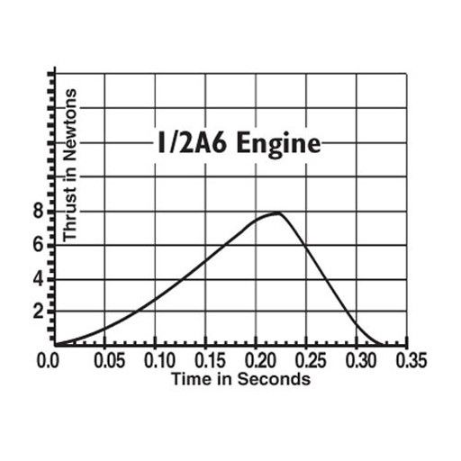 ESTES 1593 - ROCKET ENGINE 1/2 A6-2
