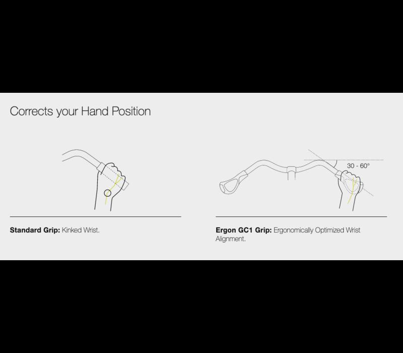 GP1 Grips