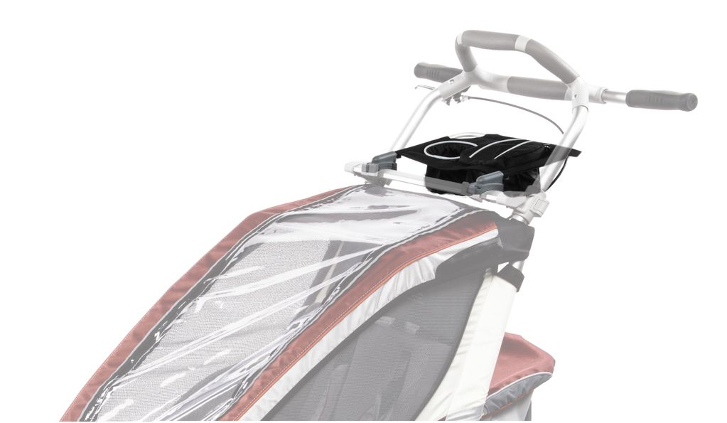 ecobaby Thule Console 1