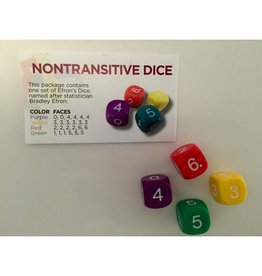 GATO Non-Transitive Dice - Set of 4