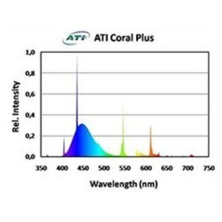 ATI 24w Coral Plus T5 Bulb