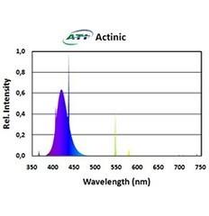 ATI 39w Actinic T5 Bulb